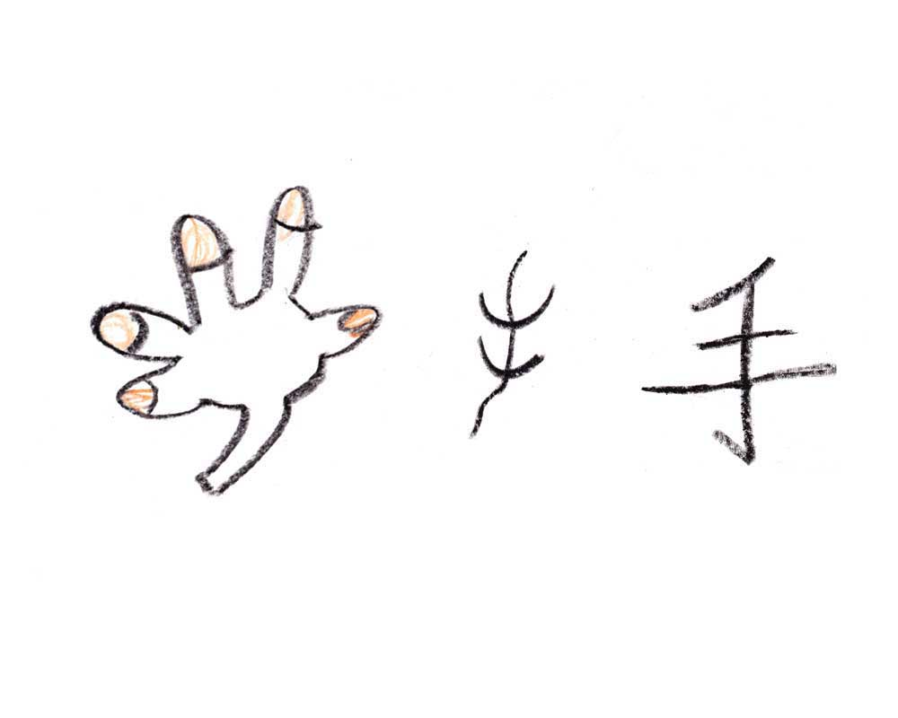 chinese-character-symbol-手-hand