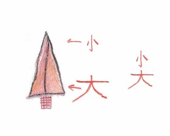 how to say sharp in chinese